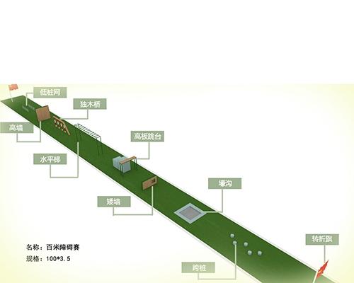 百米障碍赛
